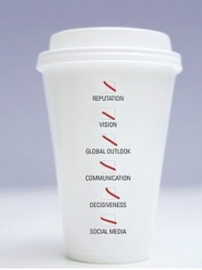 ceo-reputation-coffee cup